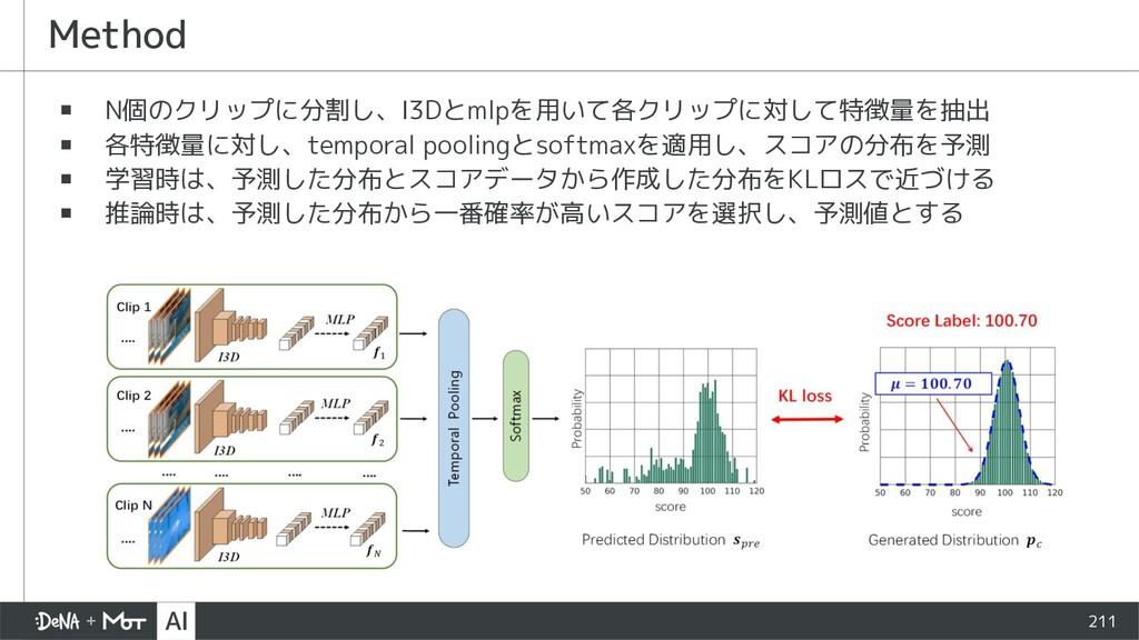 Method ▪ N個のクリップに分割し、I3Dとmlpを用いて各クリップに対して特徴量を抽出...