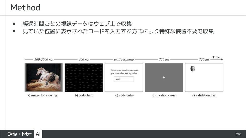 216 ▪ 経過時間ごとの視線データはウェブ上で収集 ▪ 見ていた位置に表示されたコードを入力...