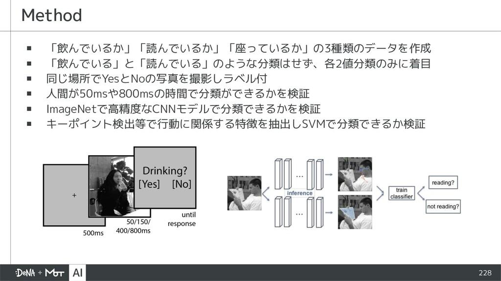 228 ▪ 「飲んでいるか」「読んでいるか」「座っているか」の3種類のデータを作成 ▪ 「飲ん...