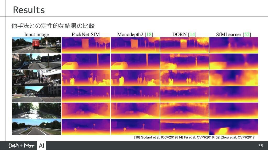 Results 38 他手法との定性的な結果の比較 [18] Godard et al. IC...
