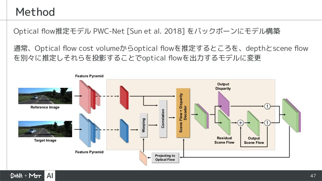Method Optical flow推定モデル PWC-Net [Sun et al. 201...