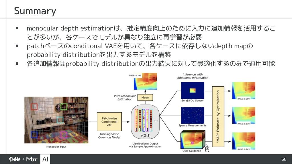 Summary ▪ monocular depth estimationは、推定精度向上のため...