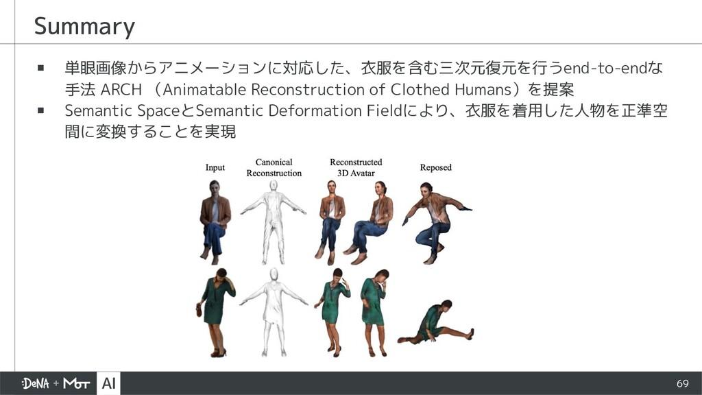 Summary ▪ 単眼画像からアニメーションに対応した、衣服を含む三次元復元を行うend-t...
