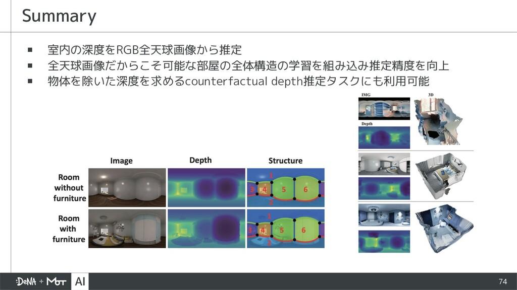 74 ▪ 室内の深度をRGB全天球画像から推定 ▪ 全天球画像だからこそ可能な部屋の全体構造の...