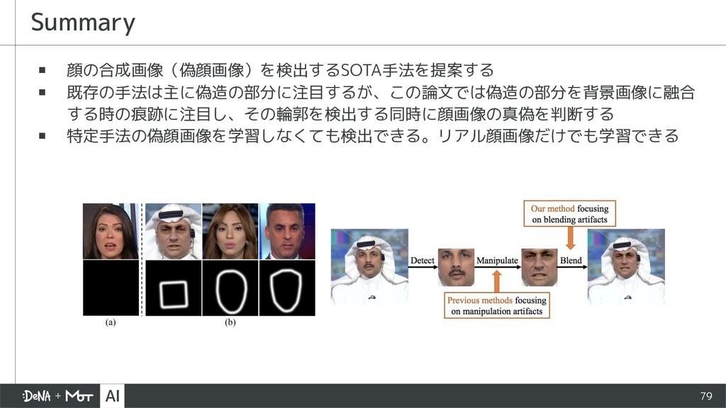 Summary ▪ 顔の合成画像(偽顔画像)を検出するSOTA手法を提案する ▪ 既存の手法は...