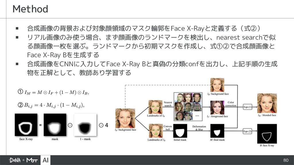 Method 80 ▪ 合成画像の背景および対象顔領域のマスク輪郭をFace X-Rayと定義...