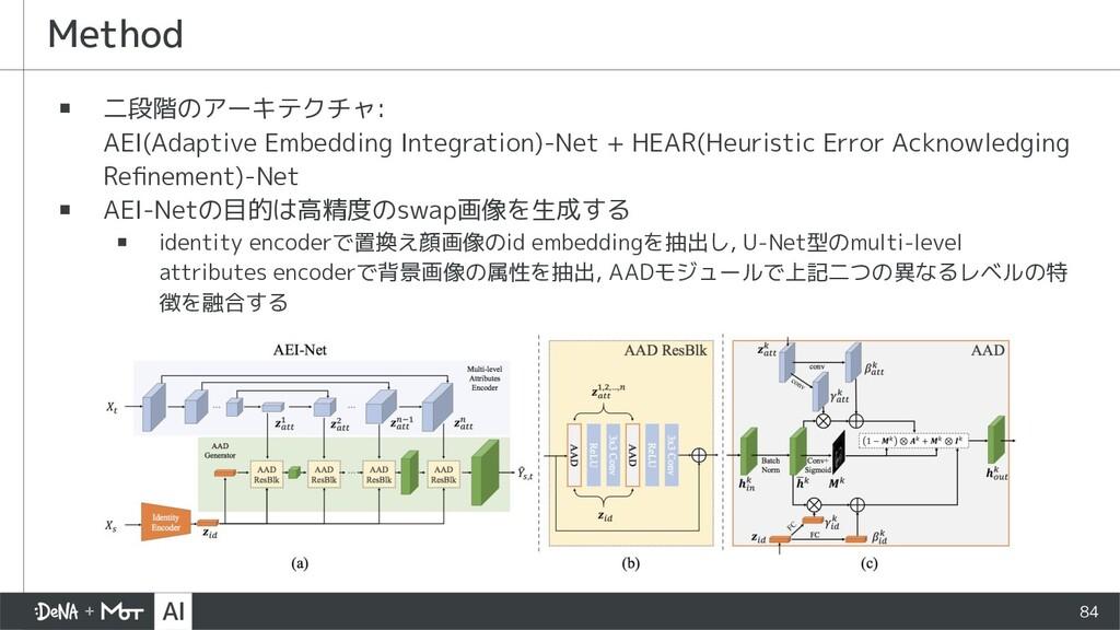 84 ▪ 二段階のアーキテクチャ: AEI(Adaptive Embedding Integr...