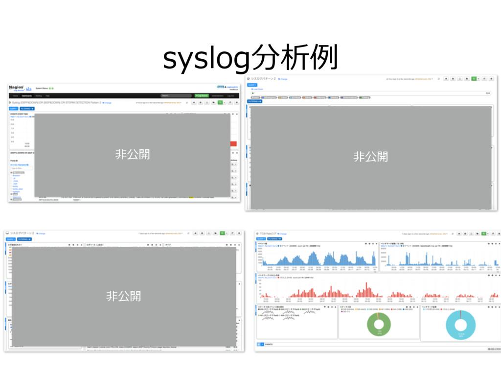 syslog分析例 ⾮公開 ⾮公開 ⾮公開