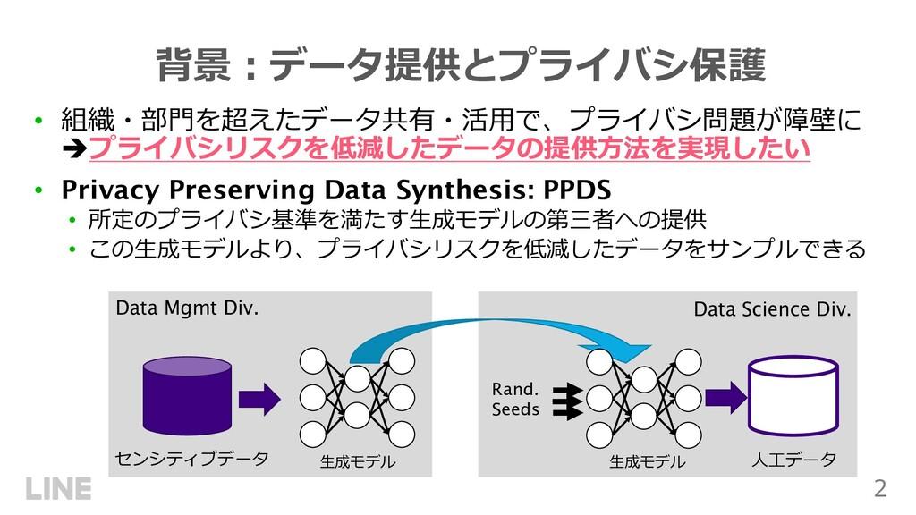 2 背景︓データ提供とプライバシ保護 • 組織・部⾨を超えたデータ共有・活⽤で、プライバシ問題...