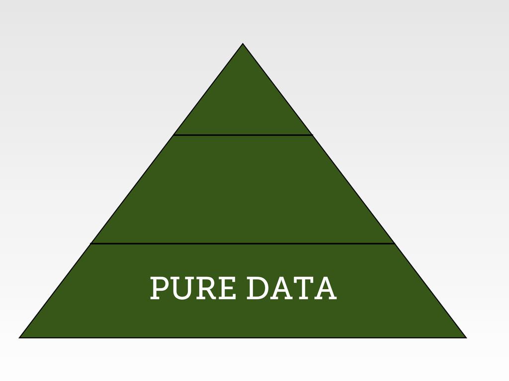 PURE DATA
