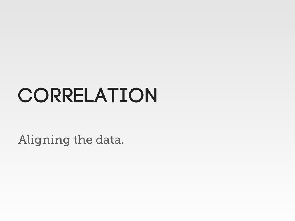 Aligning the data. CORRELATION