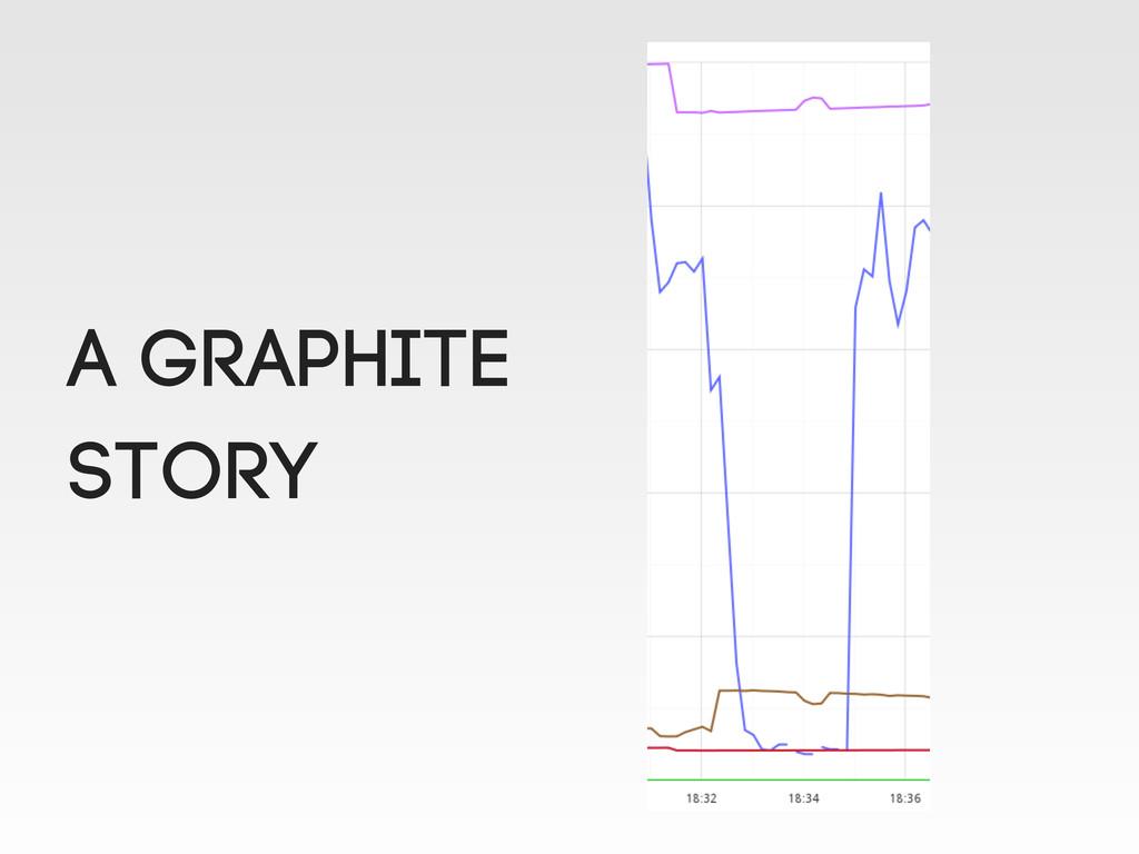 A Graphite Story