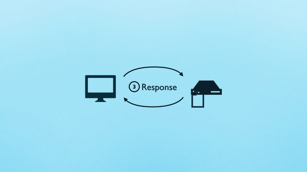 3 Response