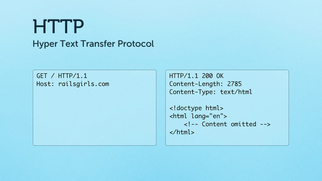 HTTP Hyper Text Transfer Protocol GET / HTTP/1....