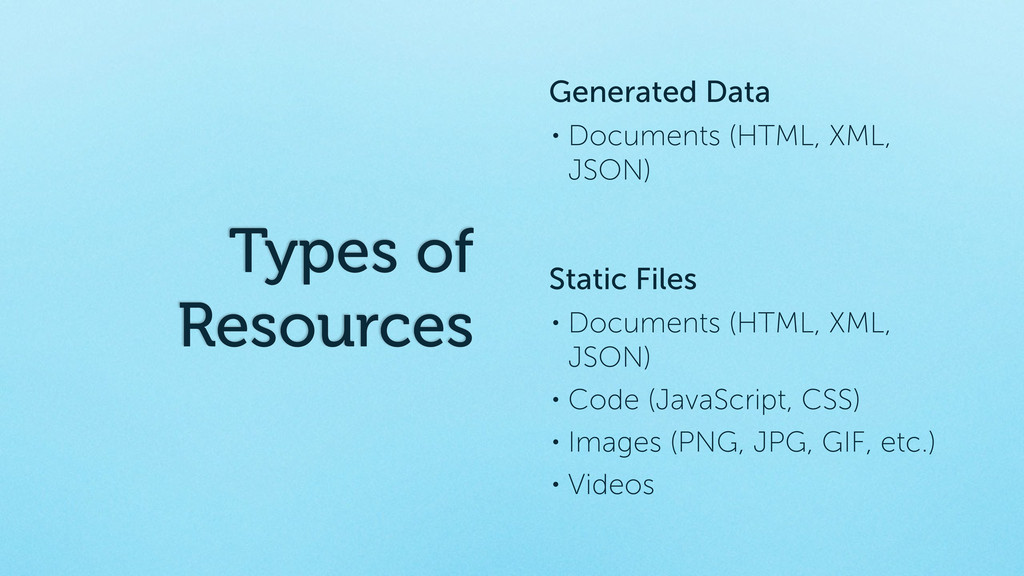 Types of Resources Generated Data • Documents (...