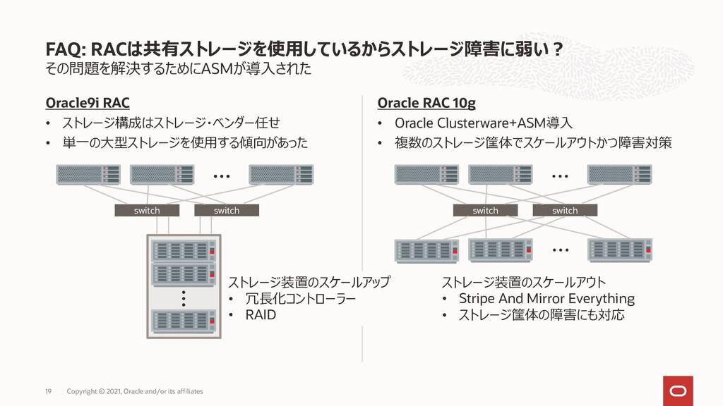 その問題を解決するためにASMが導入された Oracle9i RAC • ストレージ構成はスト...