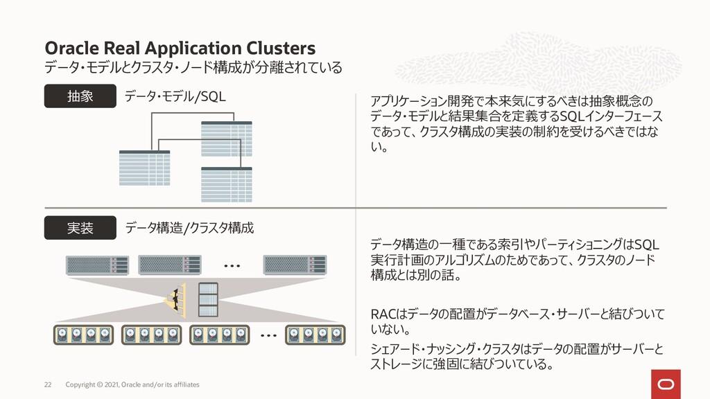 データ・モデルとクラスタ・ノード構成が分離されている アプリケーション開発で本来気にするべきは...