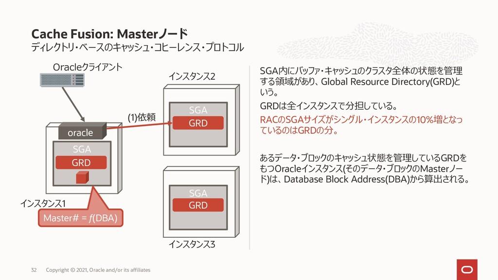 Cache Fusion: Masterノード ディレクトリ・ベースのキャッシュ・コヒーレンス...