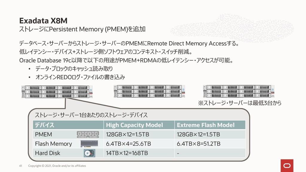 ストレージにPersistent Memory (PMEM)を追加 データベース・サーバーから...