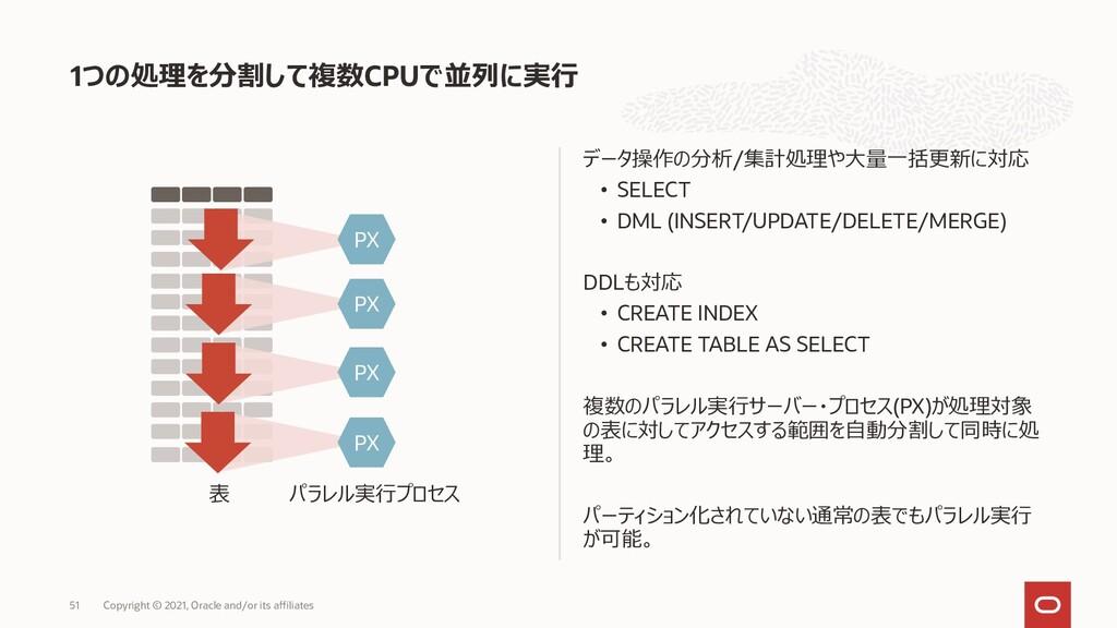 データ操作の分析/集計処理や大量一括更新に対応 • SELECT • DML (INSERT/...