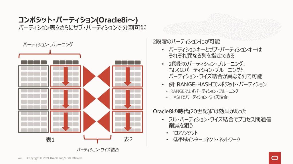 パーティション表をさらにサブ・パーティションで分割可能 2段階のパーティション化が可能 • パ...