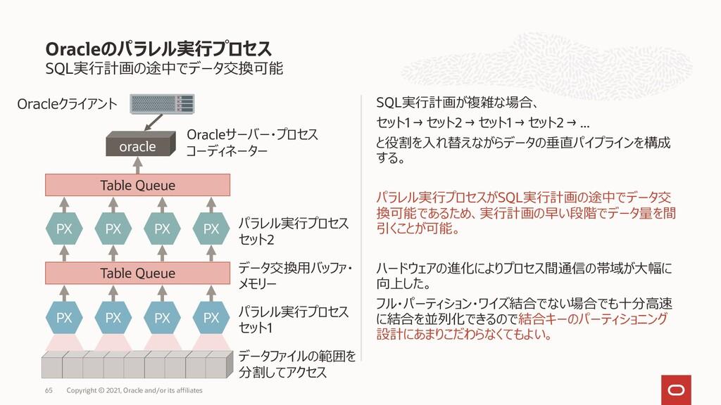 SQL実行計画の途中でデータ交換可能 SQL実行計画が複雑な場合、 セット1 → セット2 →...