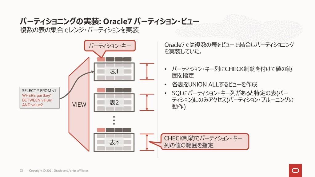 複数の表の集合でレンジ・パーティションを実装 Oracle7では複数の表をビューで結合しパーテ...