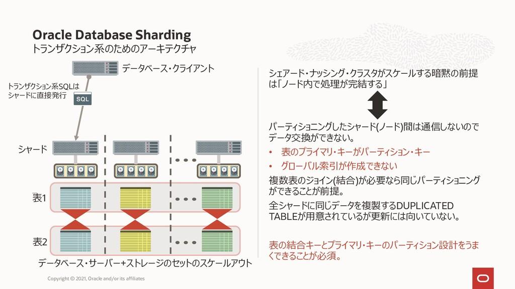 トランザクション系のためのアーキテクチャ シェアード・ナッシング・クラスタがスケールする暗黙の...