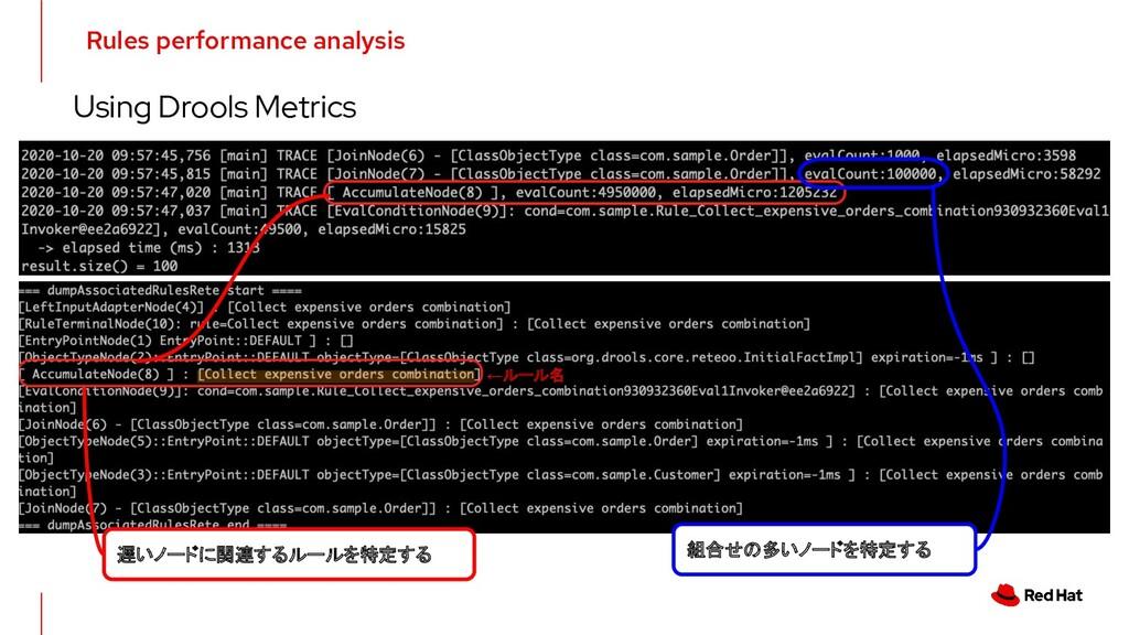 Using Drools Metrics 遅いノードに関連するルールを特定する 組合せの多いノ...