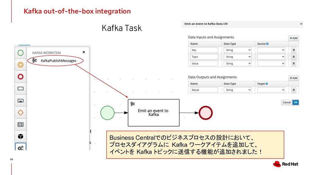 Kafka Task 14 Kafka out-of-the-box integration ...