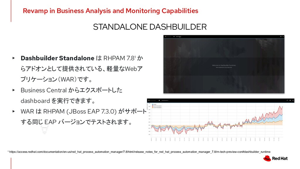 STANDALONE DASHBUILDER ▸ Dashbuilder Standalone...
