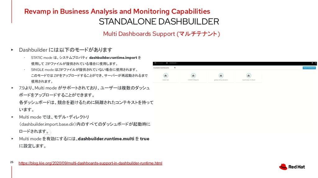 STANDALONE DASHBUILDER Multi Dashboards Support...