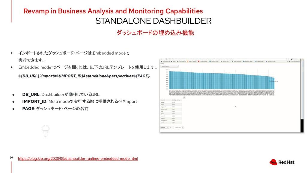 STANDALONE DASHBUILDER ダッシュボードの埋め込み機能 26 ▸ インポー...
