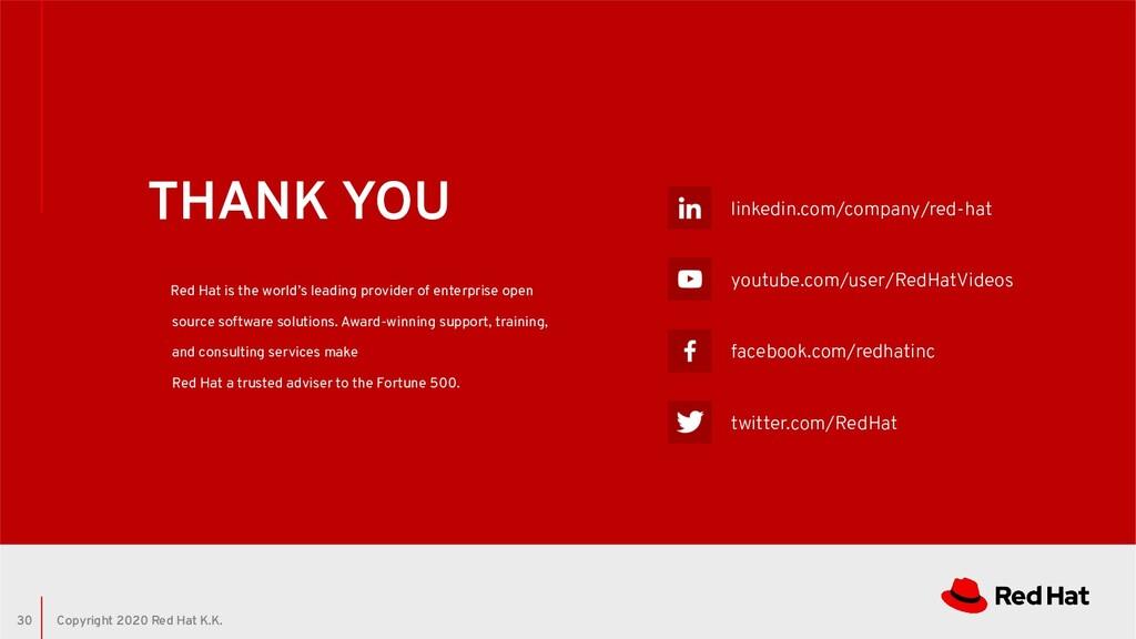 Copyright 2020 Red Hat K.K. linkedin.com/compan...