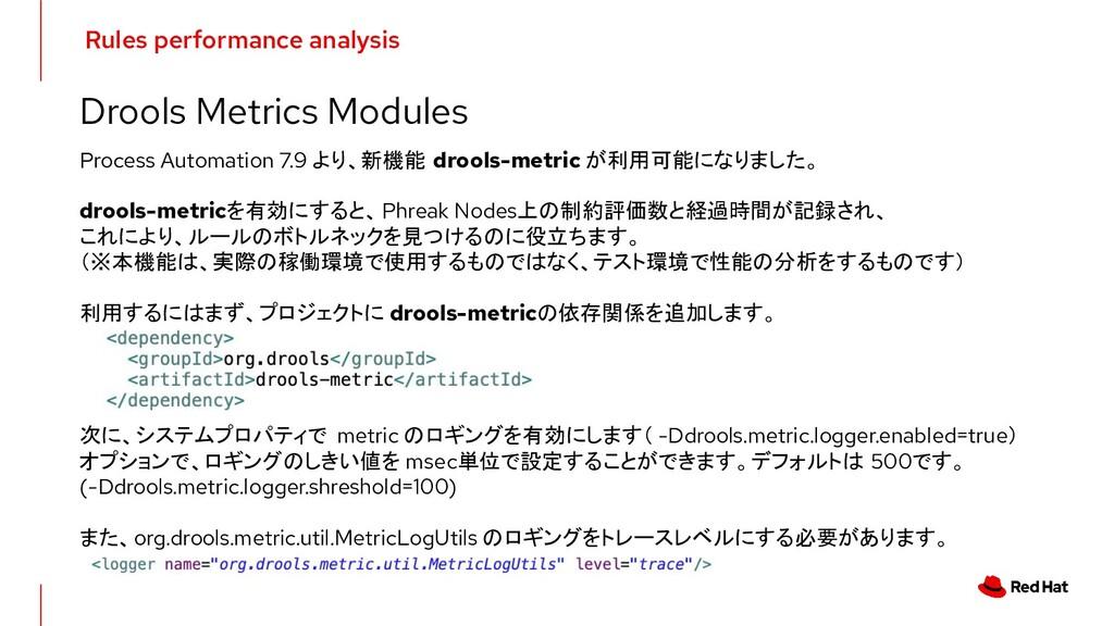 Rules performance analysis Drools Metrics Modul...