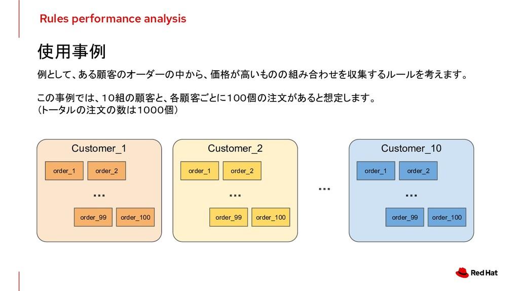 使用事例 例として、ある顧客のオーダーの中から、価格が高いものの組み合わせを収集するルールを考...