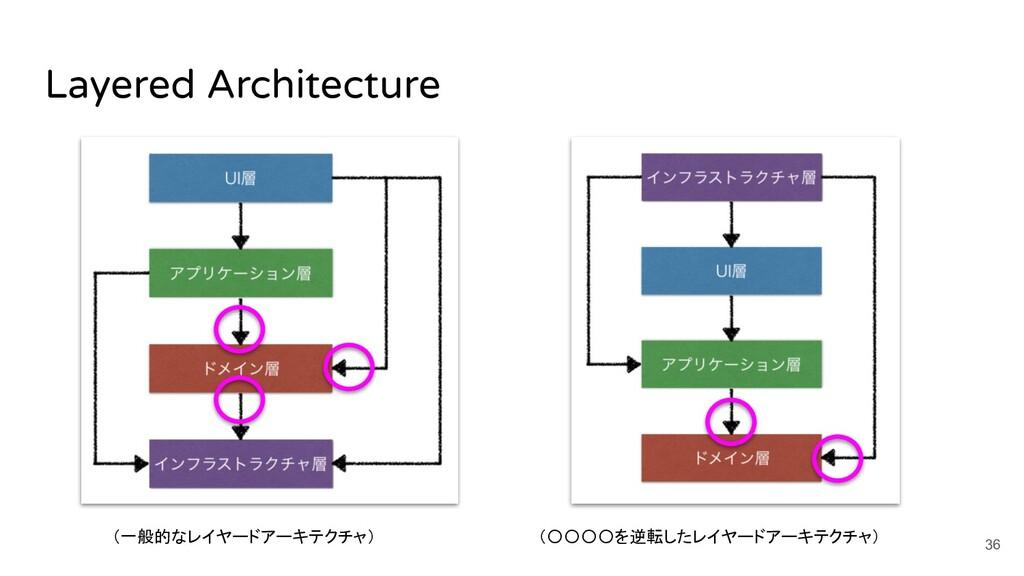 Layered Architecture (〇〇〇〇を逆転したレイヤードアーキテクチャ) 36...