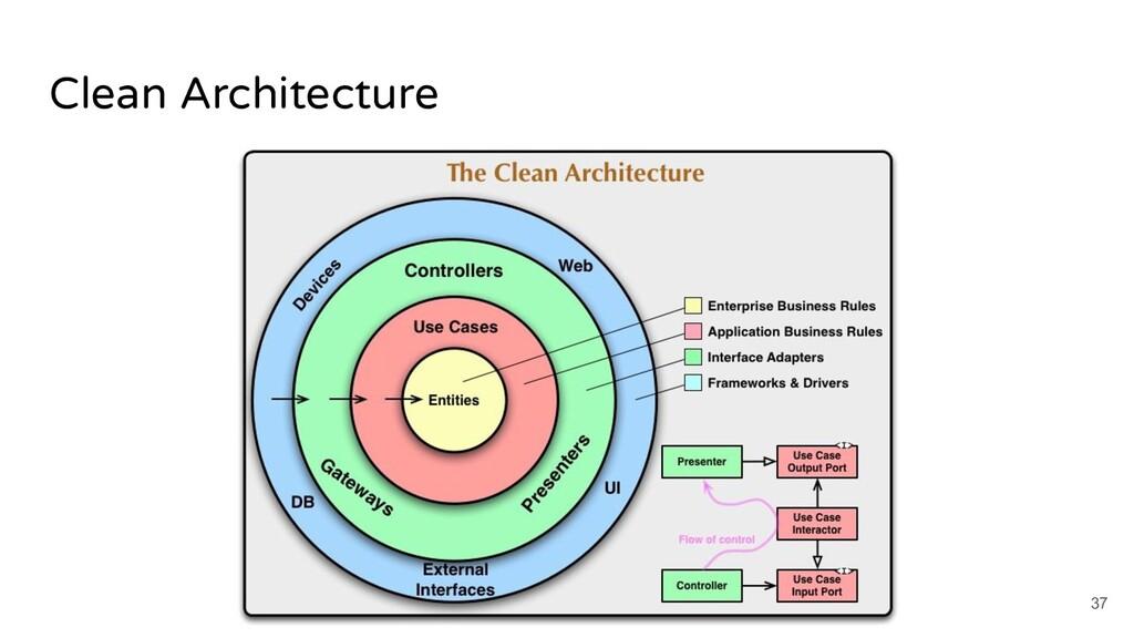 Clean Architecture 37