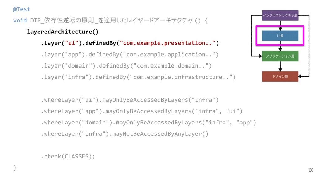 60 @Test void DIP_依存性逆転の原則_を適用したレイヤードアーキテクチャ ()...