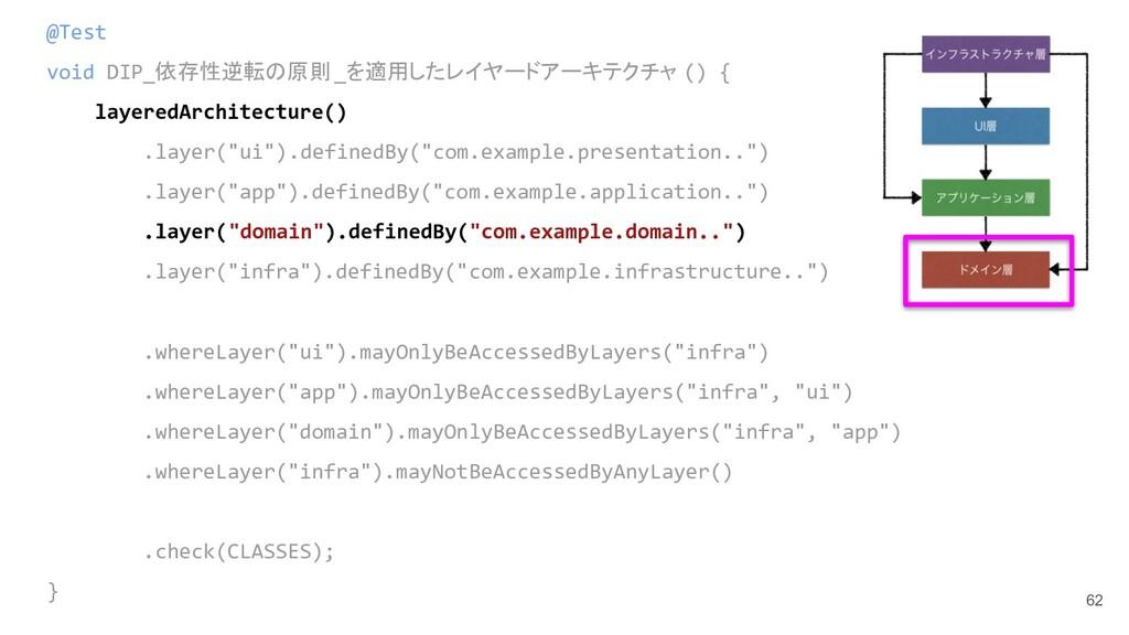 62 @Test void DIP_依存性逆転の原則_を適用したレイヤードアーキテクチャ ()...