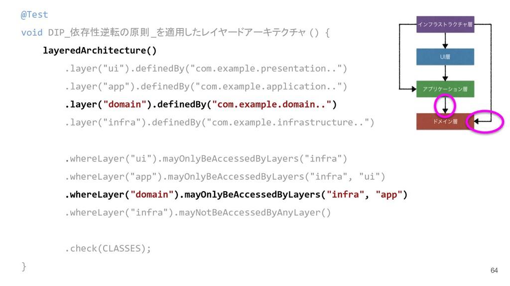 64 @Test void DIP_依存性逆転の原則_を適用したレイヤードアーキテクチャ ()...