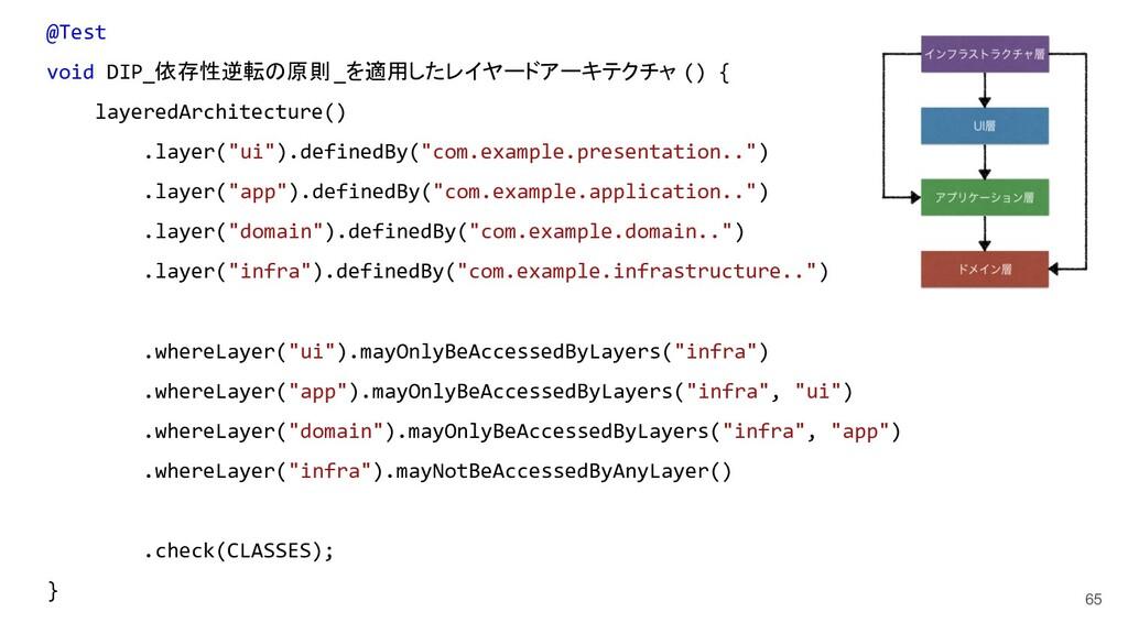 65 @Test void DIP_依存性逆転の原則_を適用したレイヤードアーキテクチャ ()...