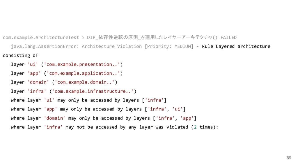 69 com.example.ArchitectureTest > DIP_依存性逆転の原則_...