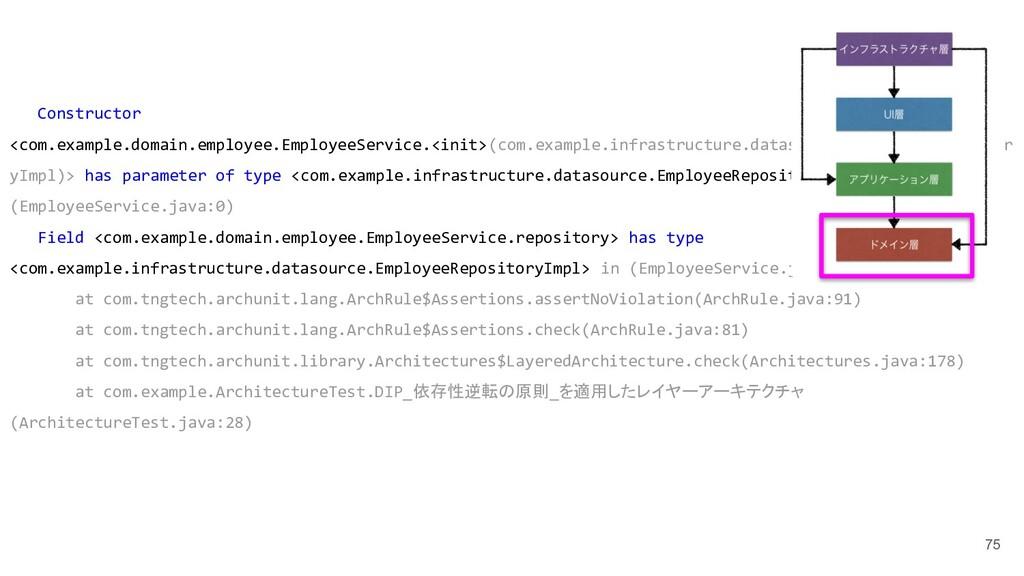 75 Constructor <com.example.domain.employee.Emp...