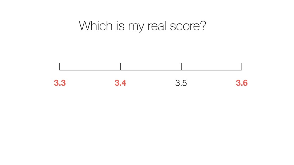 3.3 3.4 3.6 3.5 Which is my real score?