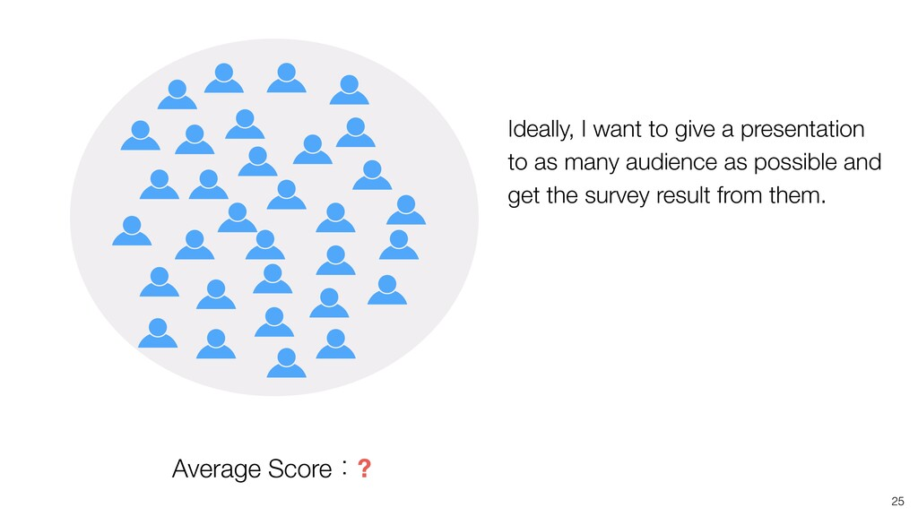 25 Average Scoreɿ? Ideally, I want to give a pr...