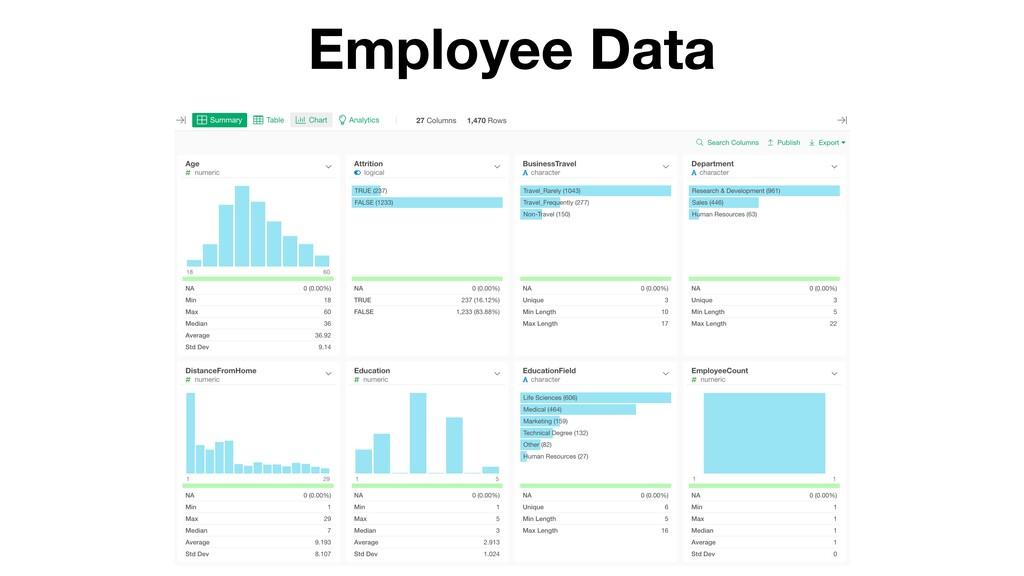 Employee Data