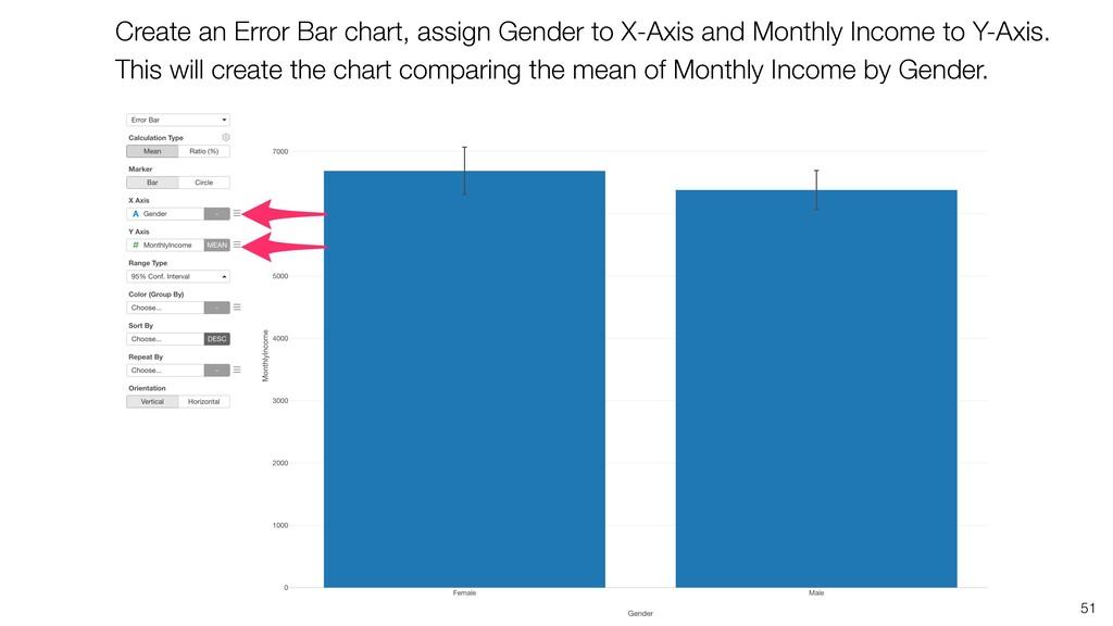 51 Create an Error Bar chart, assign Gender to ...