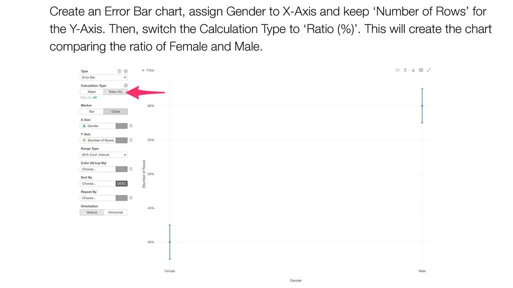 Create an Error Bar chart, assign Gender to X-A...