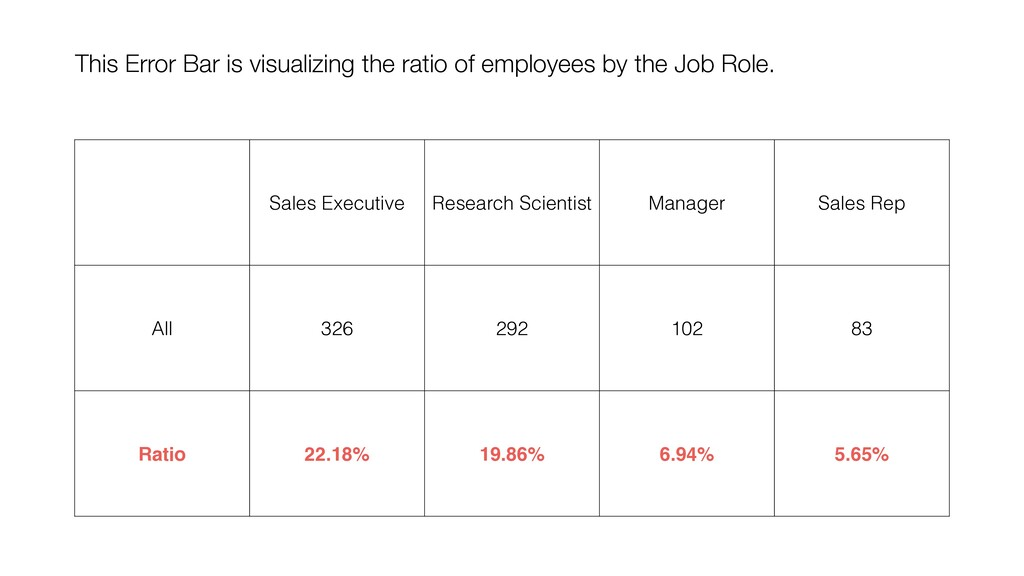 Sales Executive Research Scientist Manager Sale...